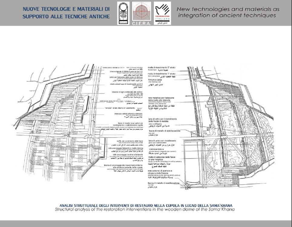 Mostra R&R 1997-2002 06